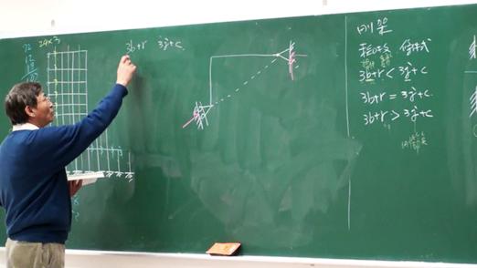 陳棟燦老師